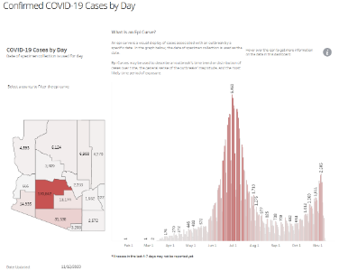 AZDHS COVID-19_Cases_by_Day